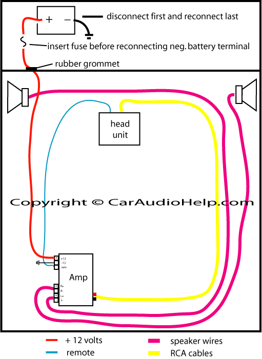 how to install a car amp rh caraudiohelp com wiring diagram for a car stereo amp and subwoofer wiring diagram for car amplifier and subwoofer